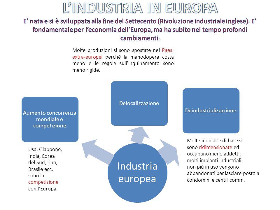 Industria europea Aumento concorrenza mondiale e competizione Delocalizzazione Deindustrializzazione Usa, Giappone, India, Corea del Sud,Cina, Brasile