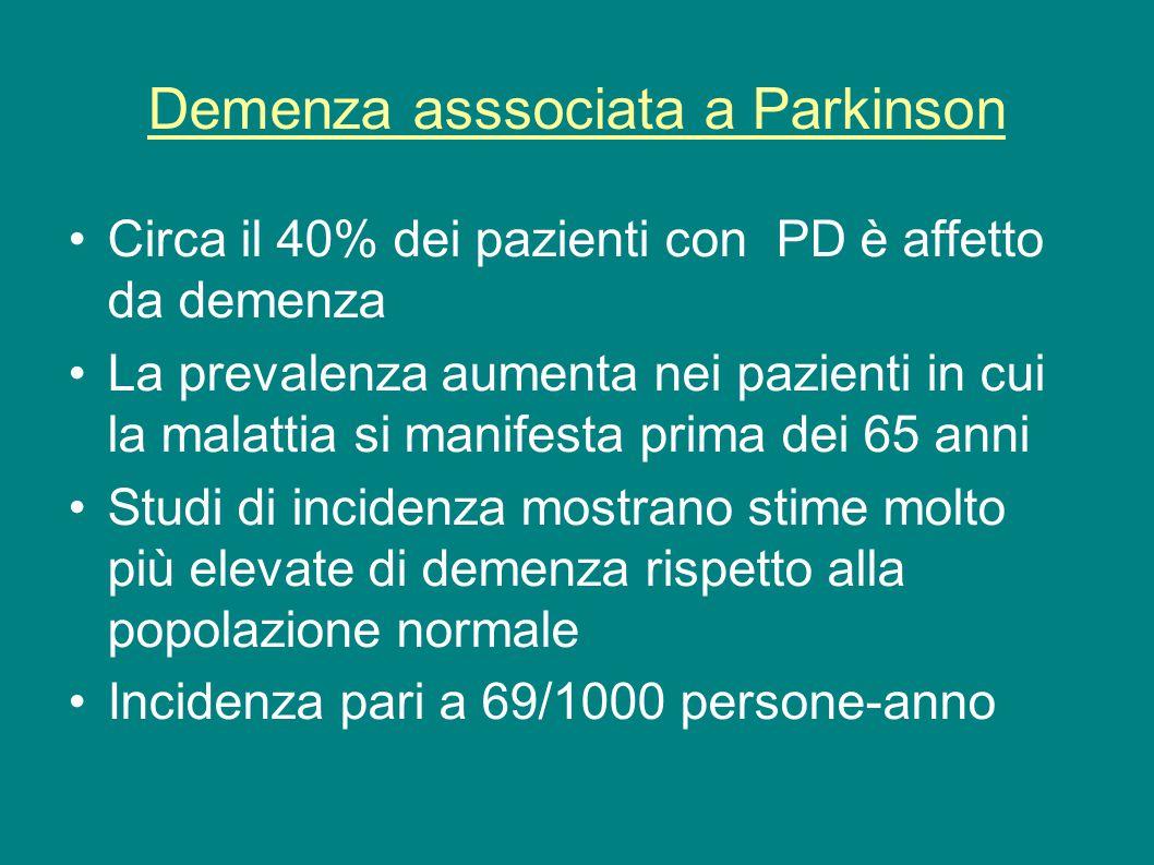 Demenza asssociata a Parkinson Circa il 40% dei pazienti con PD è affetto da demenza La prevalenza aumenta nei pazienti in cui la malattia si manifest