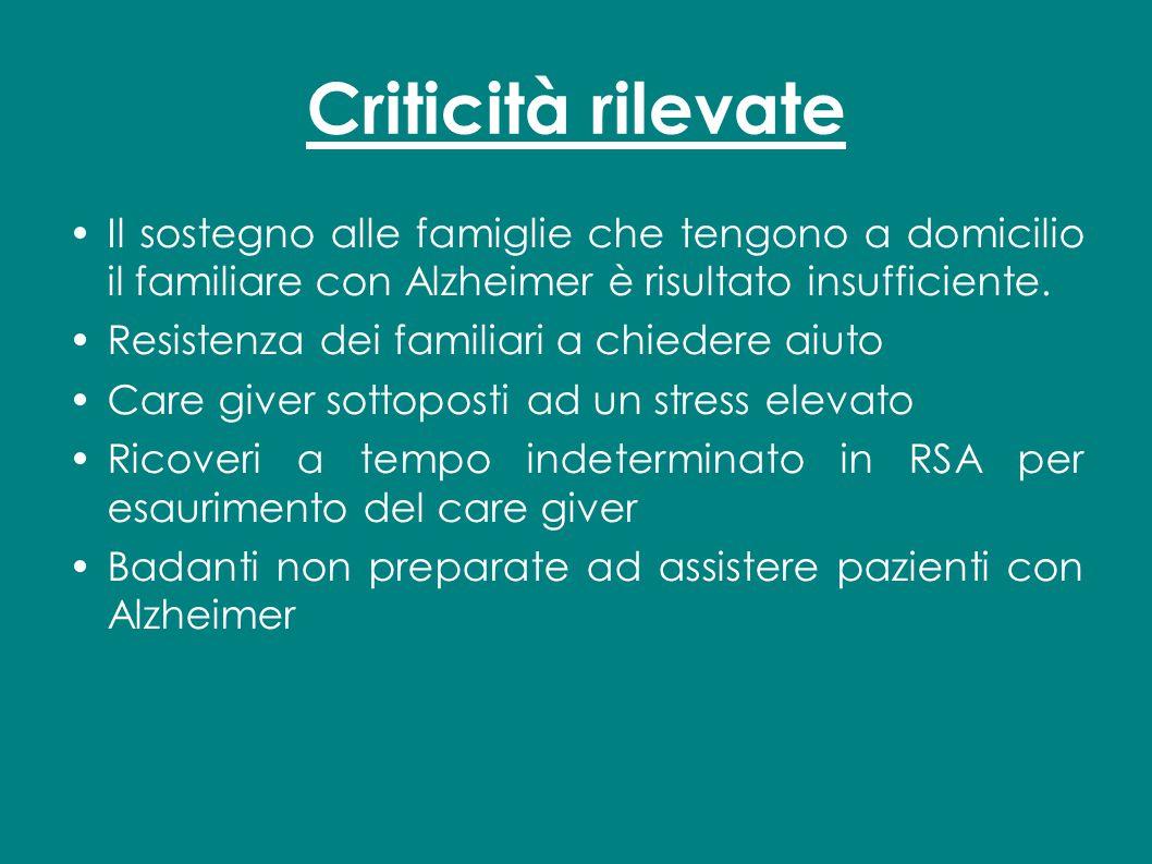 Criticità rilevate Il sostegno alle famiglie che tengono a domicilio il familiare con Alzheimer è risultato insufficiente. Resistenza dei familiari a