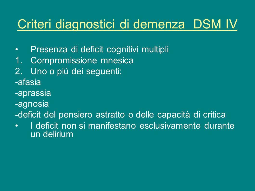 Criteri diagnostici di demenza DSM IV Presenza di deficit cognitivi multipli 1.Compromissione mnesica 2.Uno o più dei seguenti: -afasia -aprassia -agn