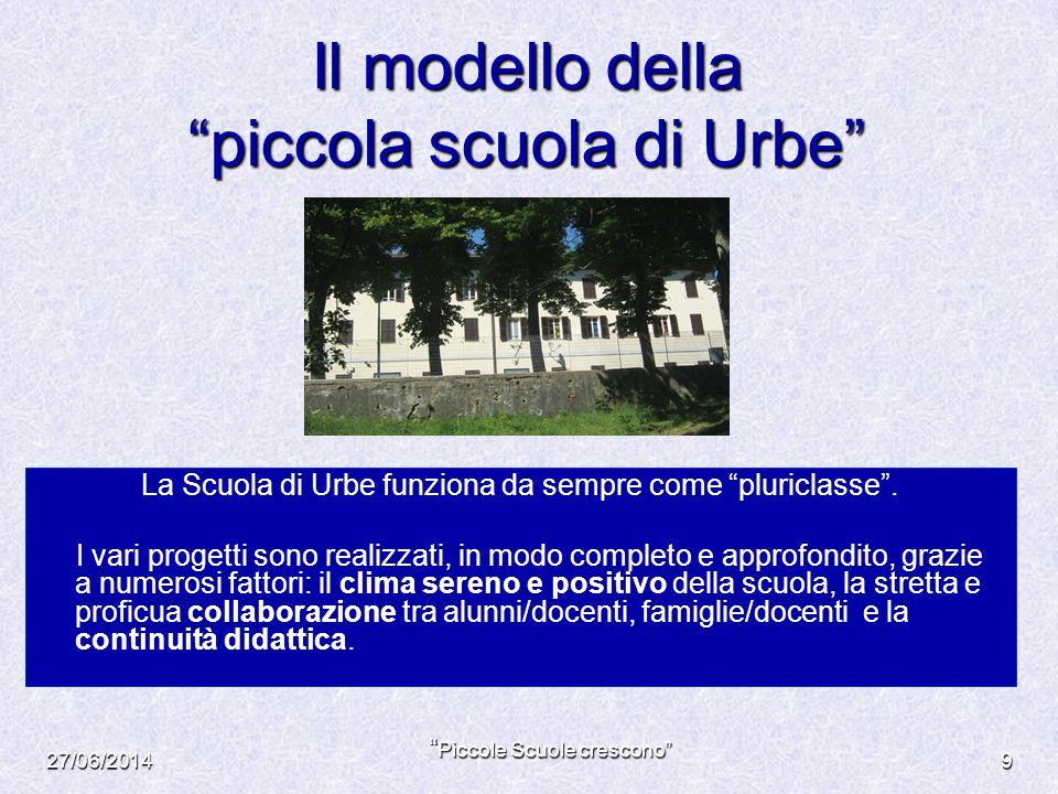 """27/06/20149 Il modello della """"piccola scuola di Urbe"""" La Scuola di Urbe funziona da sempre come """"pluriclasse"""". I vari progetti sono realizzati, in mod"""