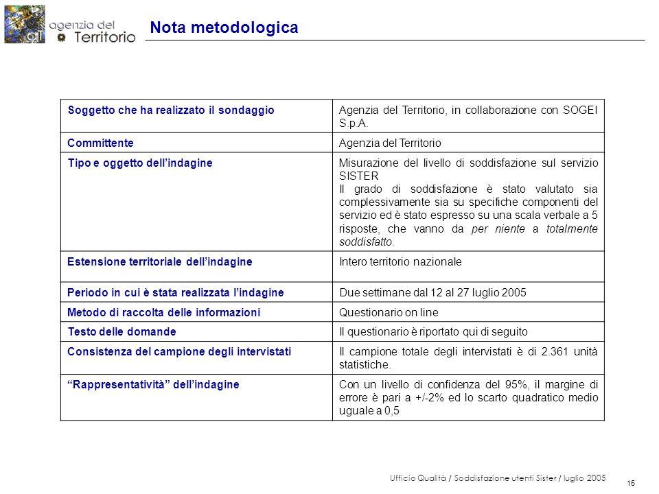 15 Ufficio Qualità / Soddisfazione utenti Sister / luglio 2005 15 Nota metodologica Soggetto che ha realizzato il sondaggioAgenzia del Territorio, in collaborazione con SOGEI S.p.A.