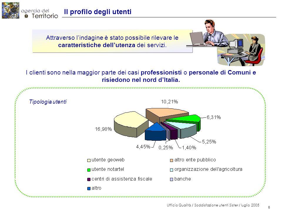 6 Ufficio Qualità / Soddisfazione utenti Sister / luglio 2005 6 Il profilo degli utenti Attraverso l'indagine è stato possibile rilevare le caratteristiche dell'utenza dei servizi.