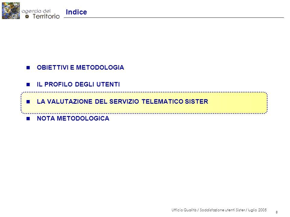 9 Ufficio Qualità / Soddisfazione utenti Sister / luglio 2005 9 La soddisfazione globale per il servizio SISTER I livelli di soddisfazione overall (globale) hanno dato esiti molto positivi.