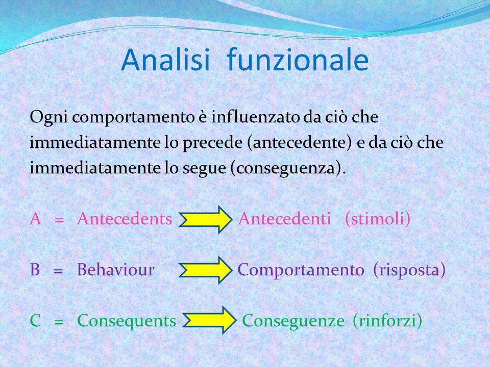 Analisi funzionale Ogni comportamento è influenzato da ciò che immediatamente lo precede (antecedente) e da ciò che immediatamente lo segue (conseguenza).
