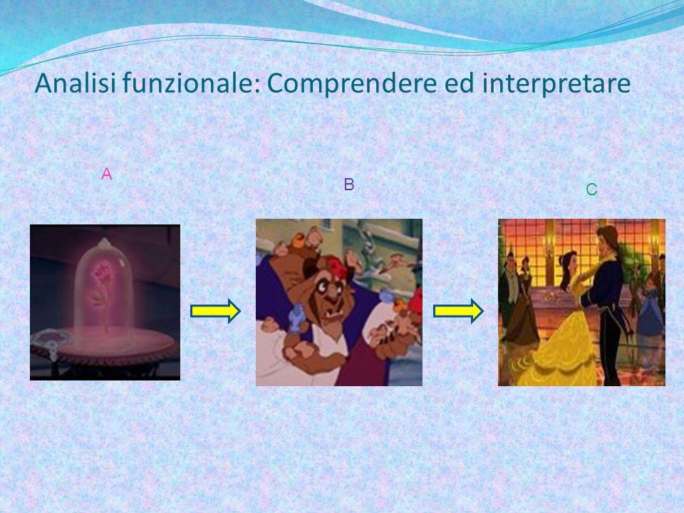 Analisi funzionale: Comprendere ed interpretare A B C