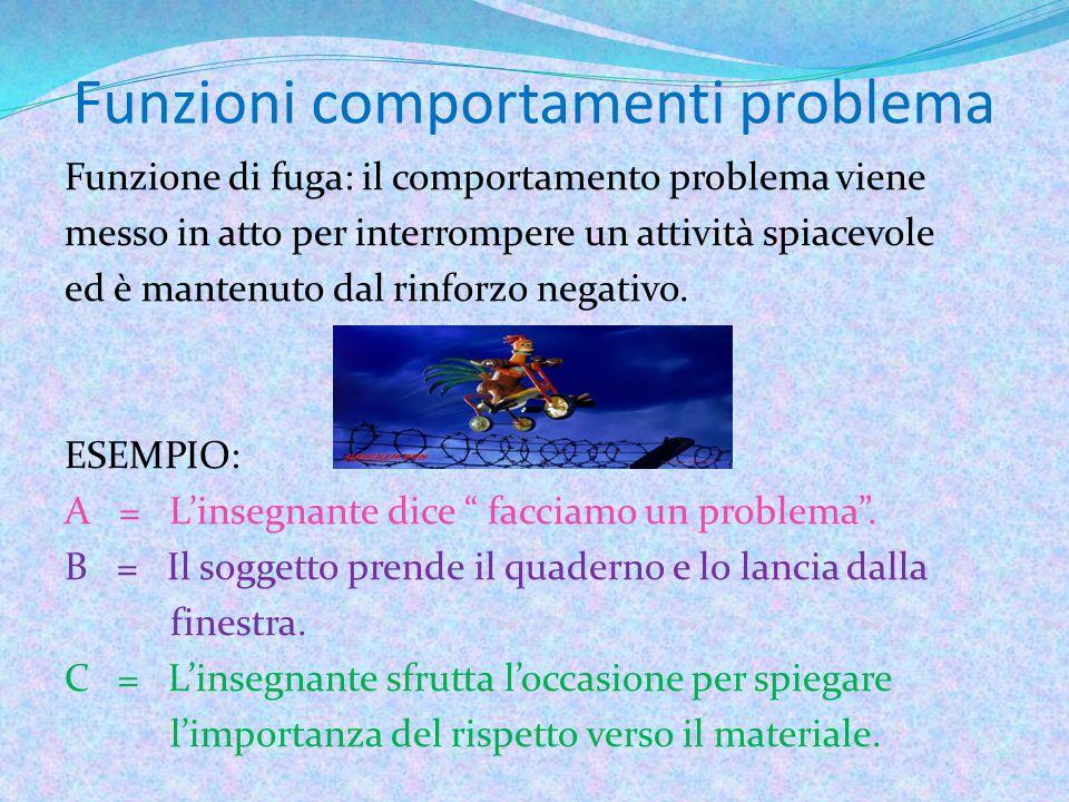 Funzioni comportamenti problema Funzione di fuga: il comportamento problema viene messo in atto per interrompere un attività spiacevole ed è mantenuto dal rinforzo negativo.