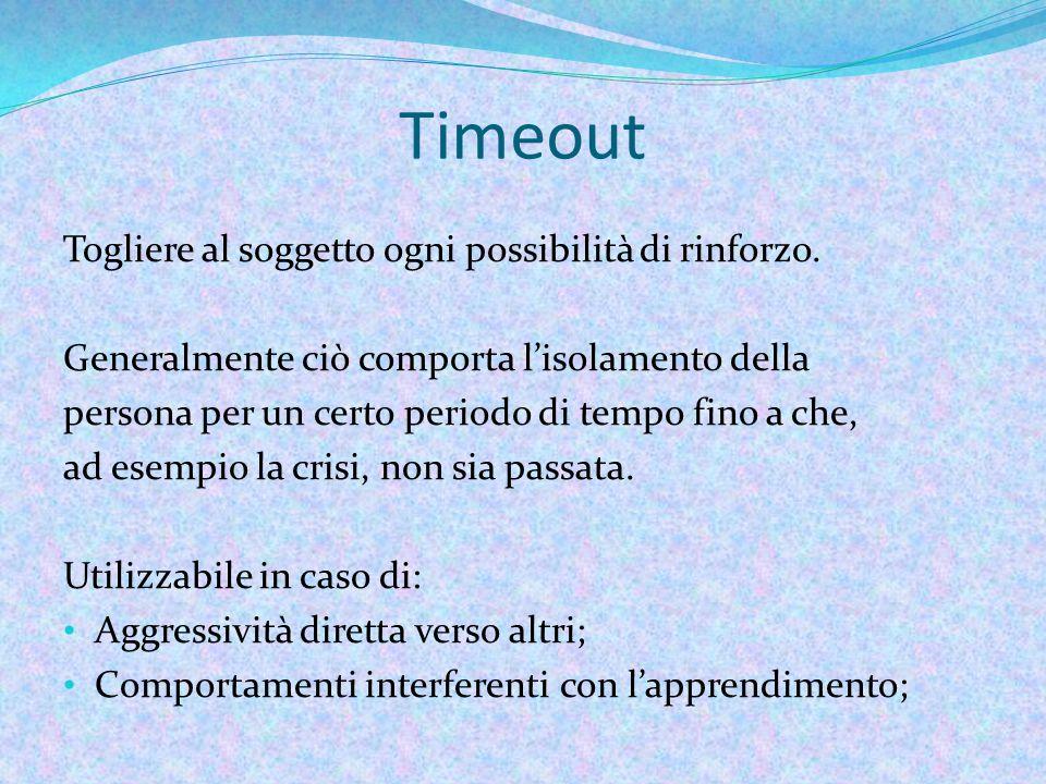 Timeout Togliere al soggetto ogni possibilità di rinforzo.