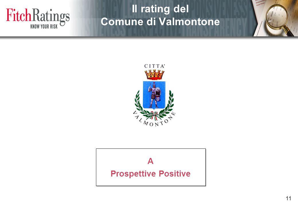 11 Il rating del Comune di Valmontone A Prospettive Positive A Prospettive Positive