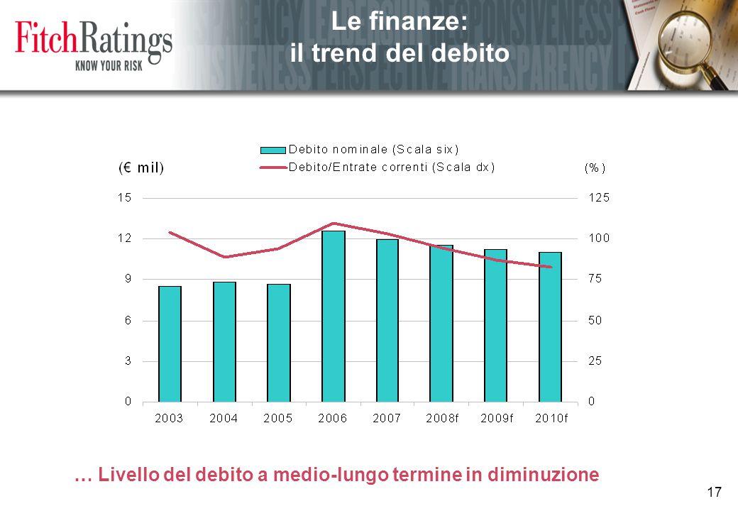 17 Le finanze: il trend del debito … Livello del debito a medio-lungo termine in diminuzione