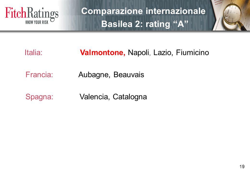 19 Italia: Valmontone, Napoli, Lazio, Fiumicino Francia: Aubagne, Beauvais Spagna: Valencia, Catalogna Comparazione internazionale Basilea 2: rating A