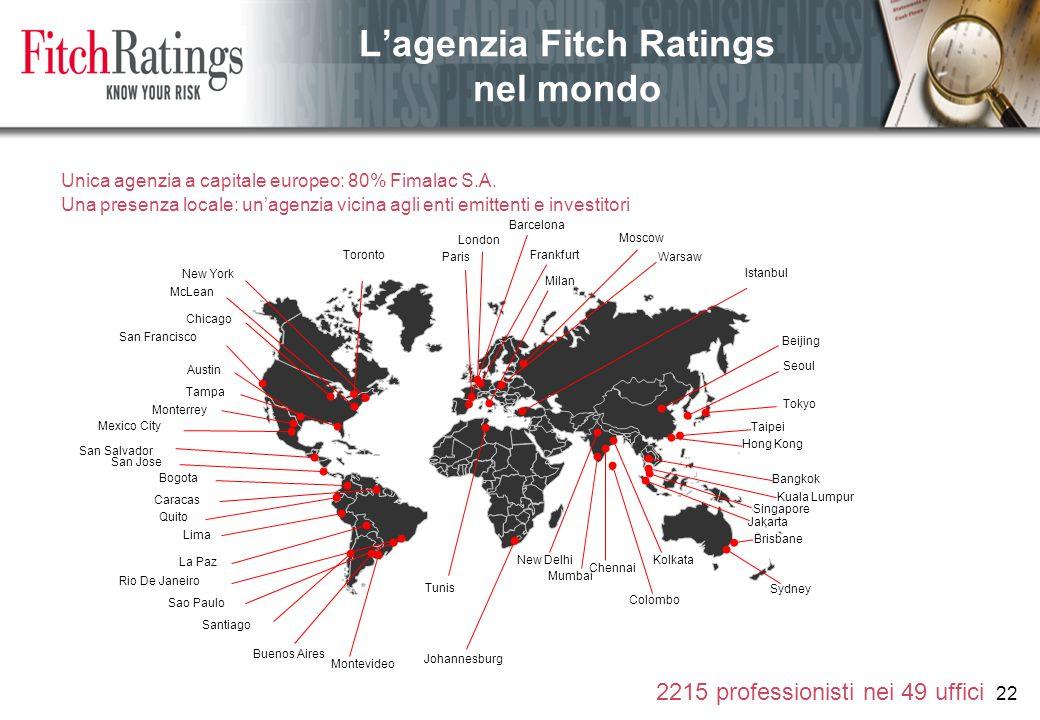 22 L'agenzia Fitch Ratings nel mondo Una presenza locale: un'agenzia vicina agli enti emittenti e investitori 2215 professionisti nei 49 uffici Unica agenzia a capitale europeo: 80% Fimalac S.A.