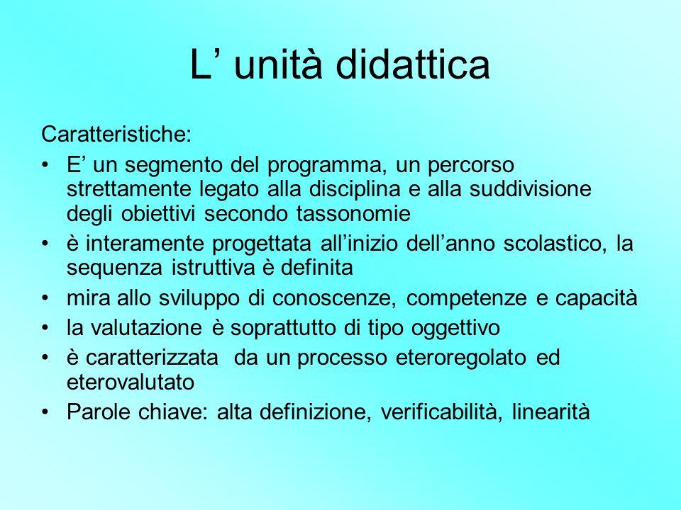L' unità didattica Caratteristiche: E' un segmento del programma, un percorso strettamente legato alla disciplina e alla suddivisione degli obiettivi