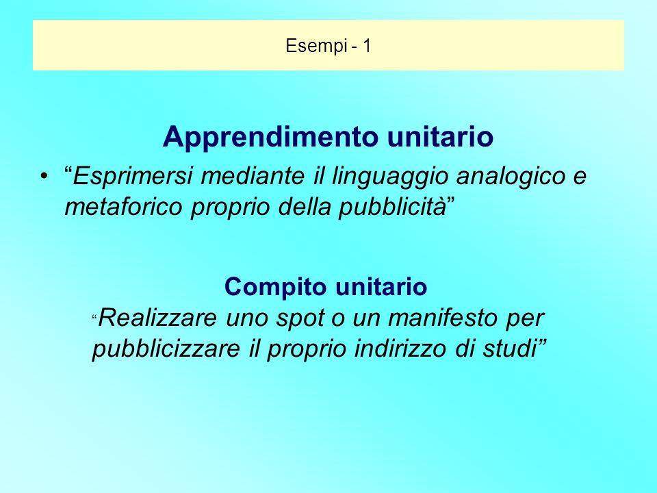 """Apprendimento unitario """"Esprimersi mediante il linguaggio analogico e metaforico proprio della pubblicità"""" Compito unitario """" Realizzare uno spot o un"""