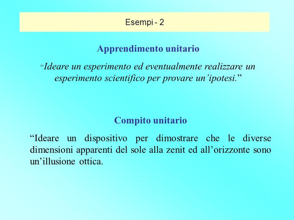 """Esempi - 2 Apprendimento unitario """" Ideare un esperimento ed eventualmente realizzare un esperimento scientifico per provare un'ipotesi."""" Compito unit"""