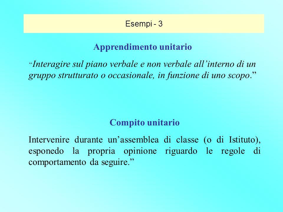 """Esempi - 3 Apprendimento unitario """" Interagire sul piano verbale e non verbale all'interno di un gruppo strutturato o occasionale, in funzione di uno"""