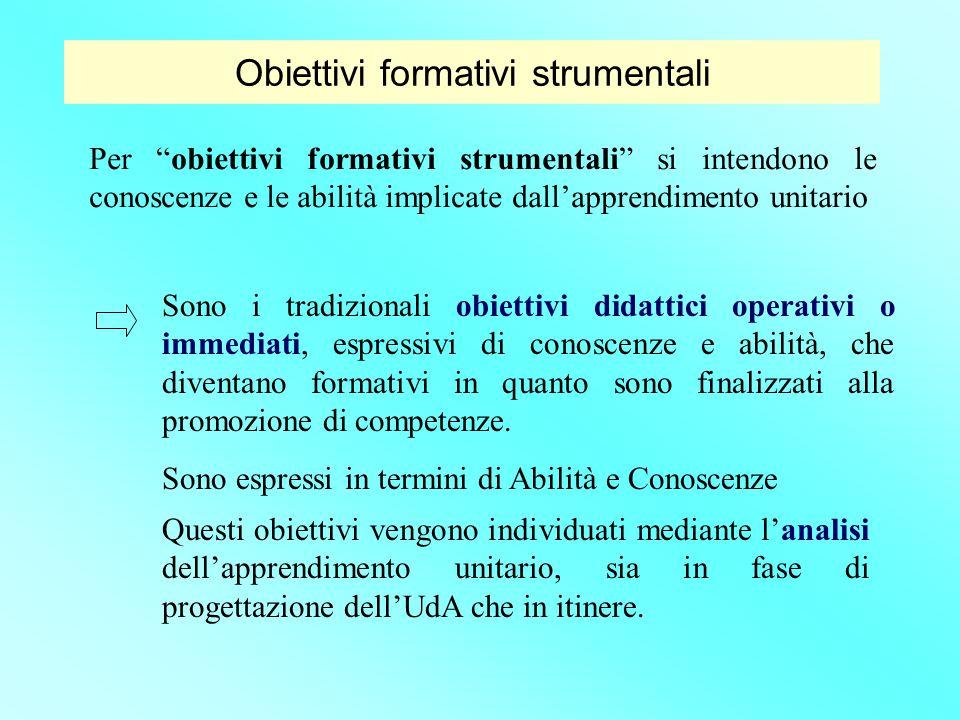 """Obiettivi formativi strumentali Per """"obiettivi formativi strumentali"""" si intendono le conoscenze e le abilità implicate dall'apprendimento unitario So"""