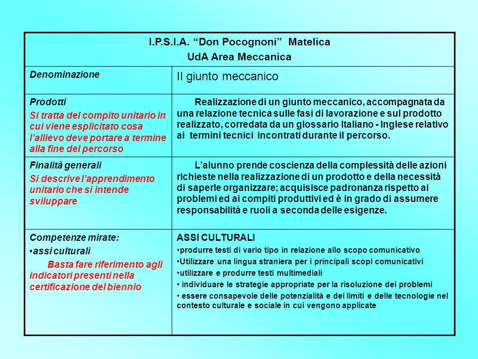 """I.P.S.I.A. """"Don Pocognoni"""" Matelica UdA Area Meccanica Denominazione Il giunto meccanico Prodotti Si tratta del compito unitario in cui viene esplicit"""