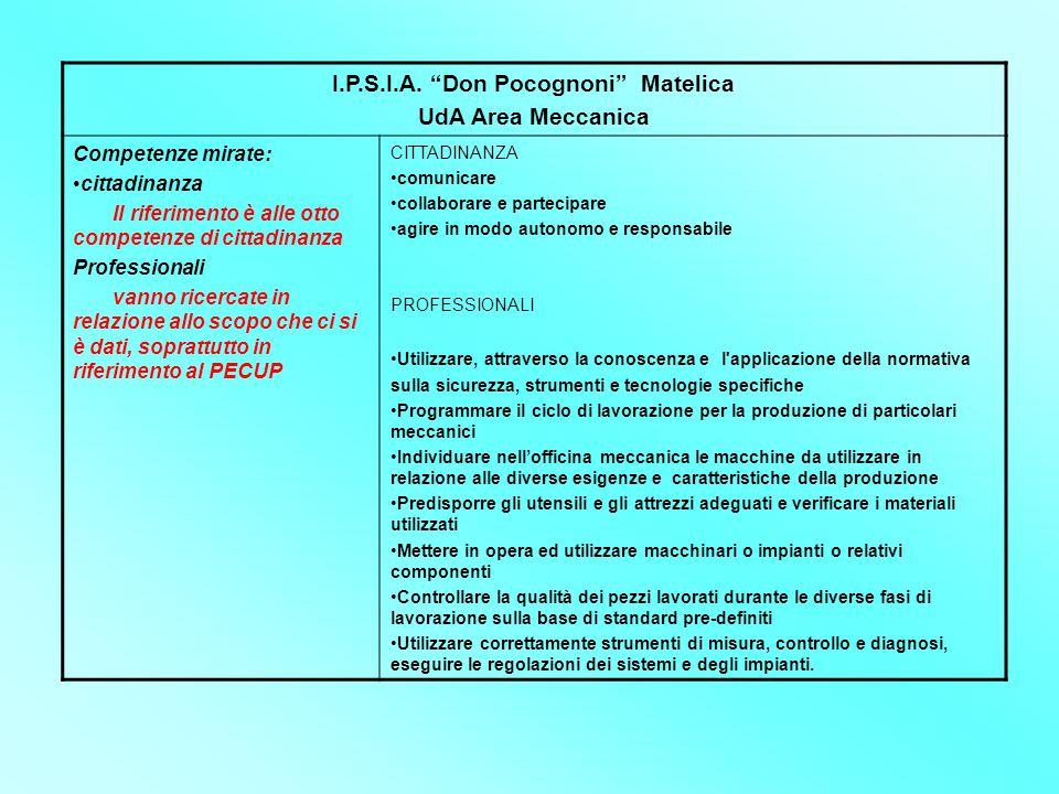 """I.P.S.I.A. """"Don Pocognoni"""" Matelica UdA Area Meccanica Competenze mirate: cittadinanza Il riferimento è alle otto competenze di cittadinanza Professio"""