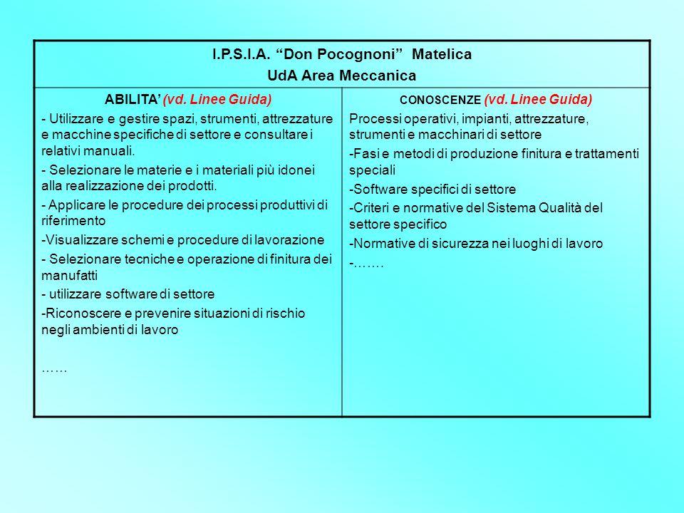 """I.P.S.I.A. """"Don Pocognoni"""" Matelica UdA Area Meccanica ABILITA' (vd. Linee Guida) - Utilizzare e gestire spazi, strumenti, attrezzature e macchine spe"""
