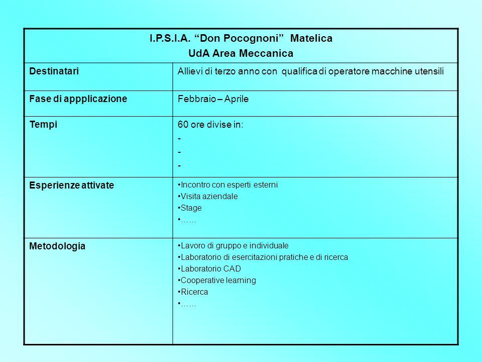 """I.P.S.I.A. """"Don Pocognoni"""" Matelica UdA Area Meccanica DestinatariAllievi di terzo anno con qualifica di operatore macchine utensili Fase di appplicaz"""