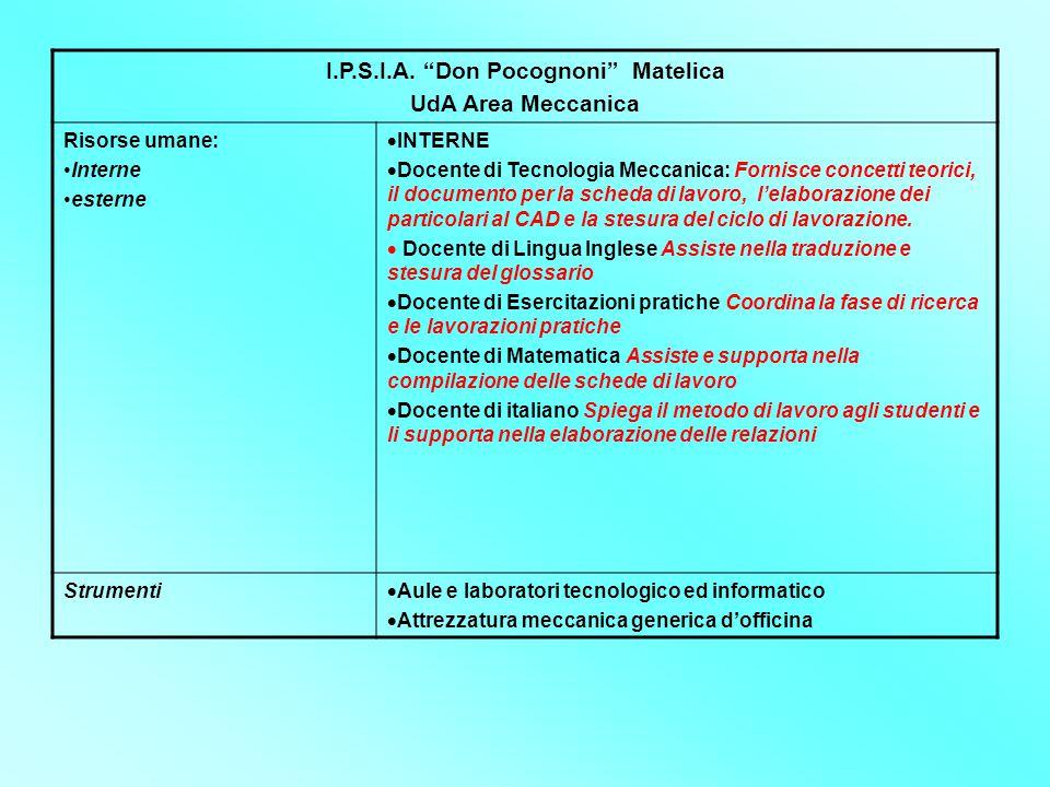 """I.P.S.I.A. """"Don Pocognoni"""" Matelica UdA Area Meccanica Risorse umane: Interne esterne  INTERNE  Docente di Tecnologia Meccanica: Fornisce concetti t"""