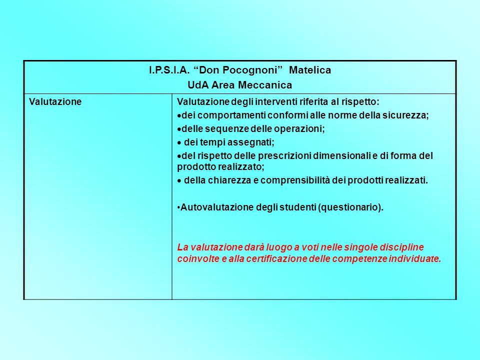 """I.P.S.I.A. """"Don Pocognoni"""" Matelica UdA Area Meccanica ValutazioneValutazione degli interventi riferita al rispetto:  dei comportamenti conformi alle"""