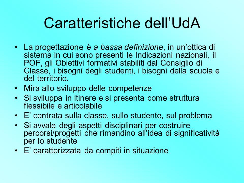 Caratteristiche dell'UdA La progettazione è a bassa definizione, in un'ottica di sistema in cui sono presenti le Indicazioni nazionali, il POF, gli Ob