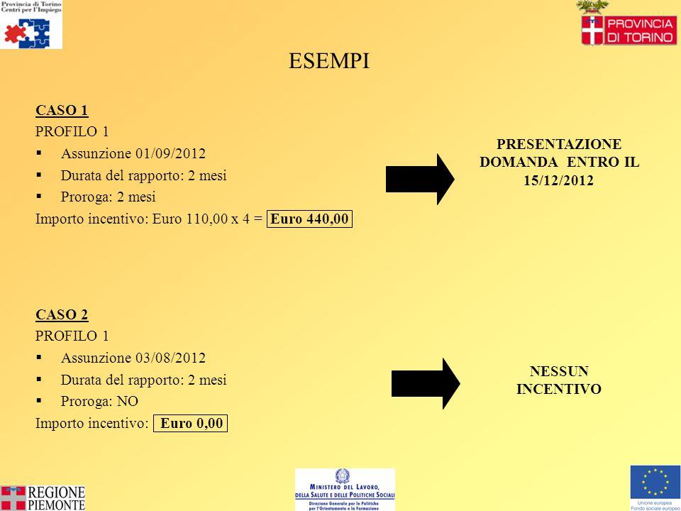 ESEMPI CASO 1 PROFILO 1  Assunzione 01/09/2012  Durata del rapporto: 2 mesi  Proroga: 2 mesi Importo incentivo: Euro 110,00 x 4 = Euro 440,00 PRESENTAZIONE DOMANDA ENTRO IL 15/12/2012 CASO 2 PROFILO 1  Assunzione 03/08/2012  Durata del rapporto: 2 mesi  Proroga: NO Importo incentivo: Euro 0,00 NESSUN INCENTIVO