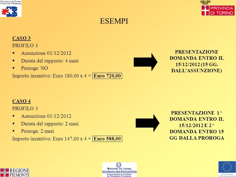 CASO 3 PROFILO 3  Assunzione 01/12/2012  Durata del rapporto: 4 mesi  Proroga: NO Importo incentivo: Euro 180,00 x 4 = Euro 720,00 CASO 4 PROFILO 3  Assunzione 01/12/2012  Durata del rapporto: 2 mesi  Proroga: 2 mesi Importo incentivo: Euro 147,00 x 4 = Euro 588,00 PRESENTAZIONE DOMANDA ENTRO IL 15/12/2012 (15 GG.