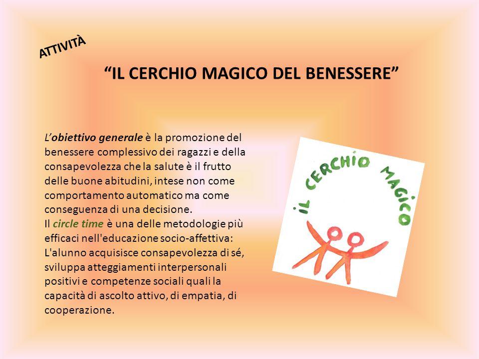 """ATTIVITÀ """"IL CERCHIO MAGICO DEL BENESSERE"""" L'obiettivo generale è la promozione del benessere complessivo dei ragazzi e della consapevolezza che la sa"""