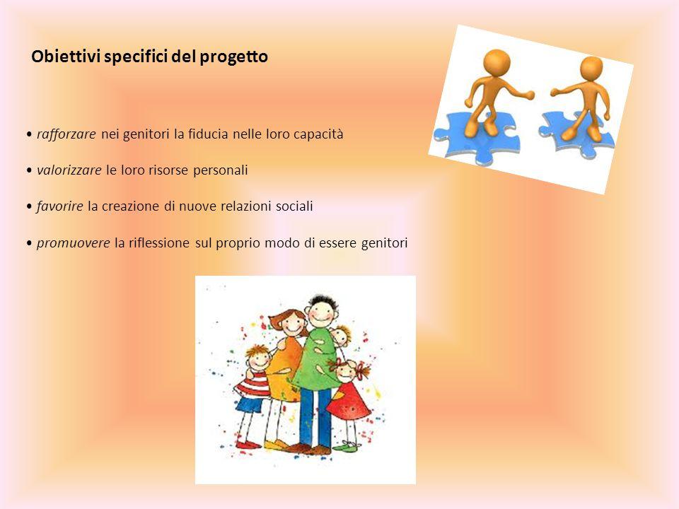 Obiettivi specifici del progetto rafforzare nei genitori la fiducia nelle loro capacità valorizzare le loro risorse personali favorire la creazione di nuove relazioni sociali promuovere la riflessione sul proprio modo di essere genitori