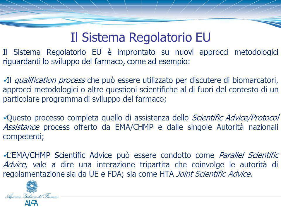 Il Sistema Regolatorio EU Il Sistema Regolatorio EU è improntato su nuovi approcci metodologici riguardanti lo sviluppo del farmaco, come ad esempio: