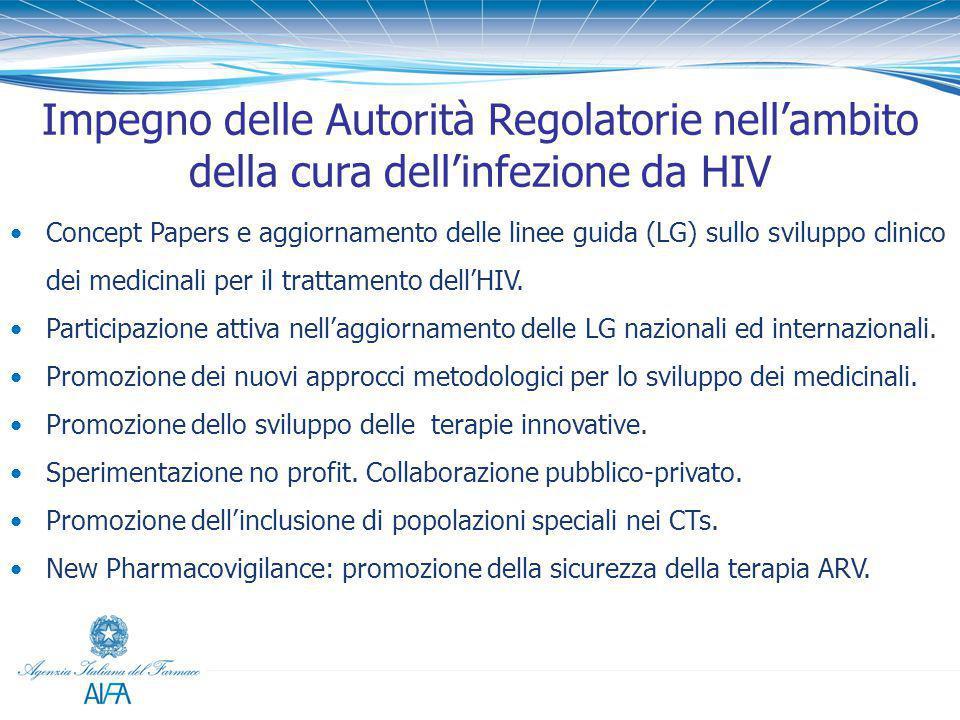 Concept Papers e aggiornamento delle linee guida (LG) sullo sviluppo clinico dei medicinali per il trattamento dell'HIV. Participazione attiva nell'ag