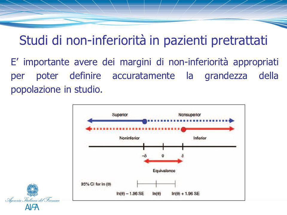 Studi di non-inferiorità in pazienti pretrattati E' importante avere dei margini di non-inferiorità appropriati per poter definire accuratamente la gr