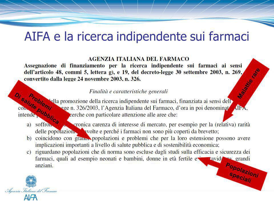 AIFA e la ricerca indipendente sui farmaci Problemi Di salute pubblica Malattie rare Popolazioni speciali