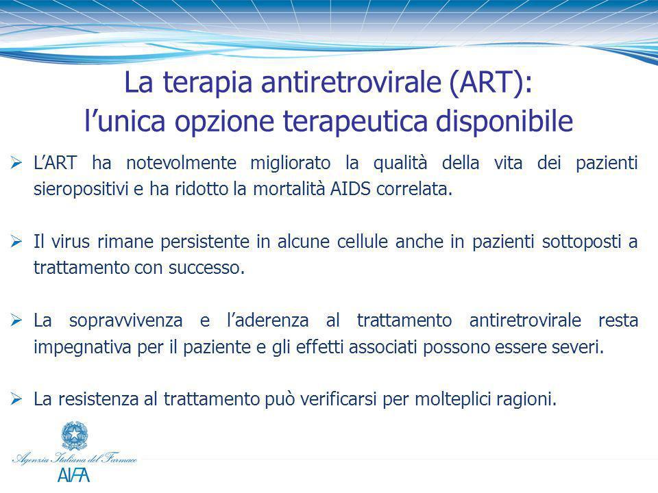 La terapia antiretrovirale (ART): l'unica opzione terapeutica disponibile  L'ART ha notevolmente migliorato la qualità della vita dei pazienti sierop