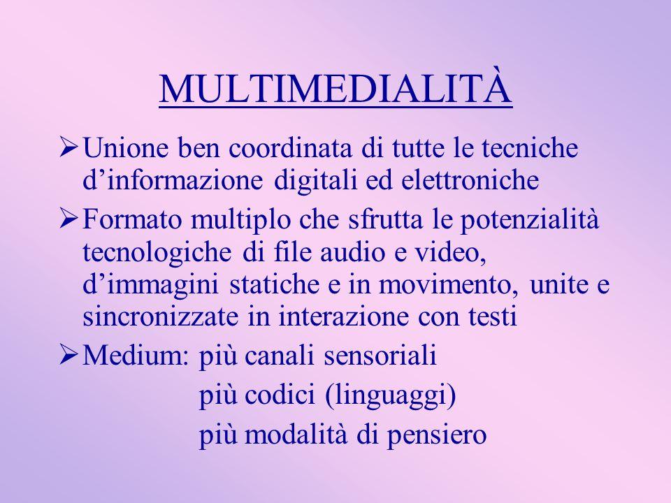 MULTIMEDIALITÀ  Unione ben coordinata di tutte le tecniche d'informazione digitali ed elettroniche  Formato multiplo che sfrutta le potenzialità tec
