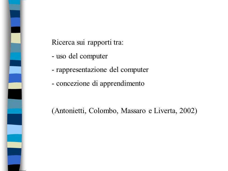 Ricerca sui rapporti tra: - uso del computer - rappresentazione del computer - concezione di apprendimento (Antonietti, Colombo, Massaro e Liverta, 2002)
