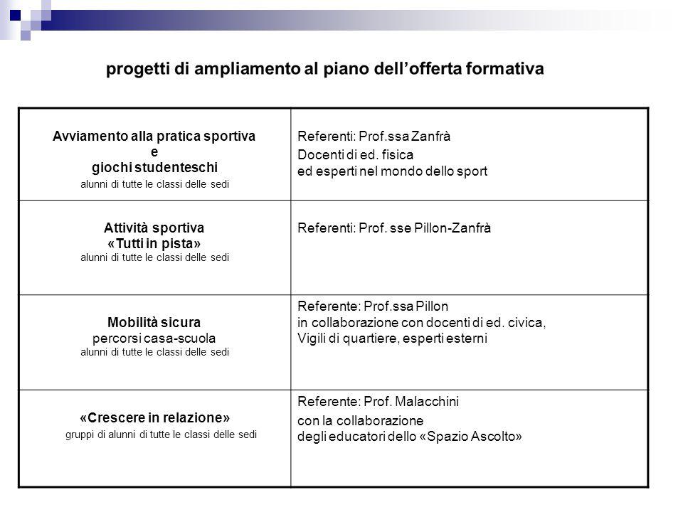 Avviamento alla pratica sportiva e giochi studenteschi alunni di tutte le classi delle sedi Referenti: Prof.ssa Zanfrà Docenti di ed.