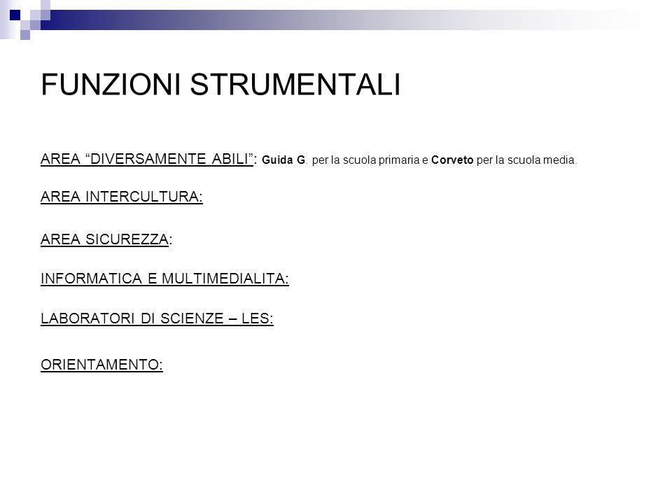 FUNZIONI STRUMENTALI AREA DIVERSAMENTE ABILI : Guida G.
