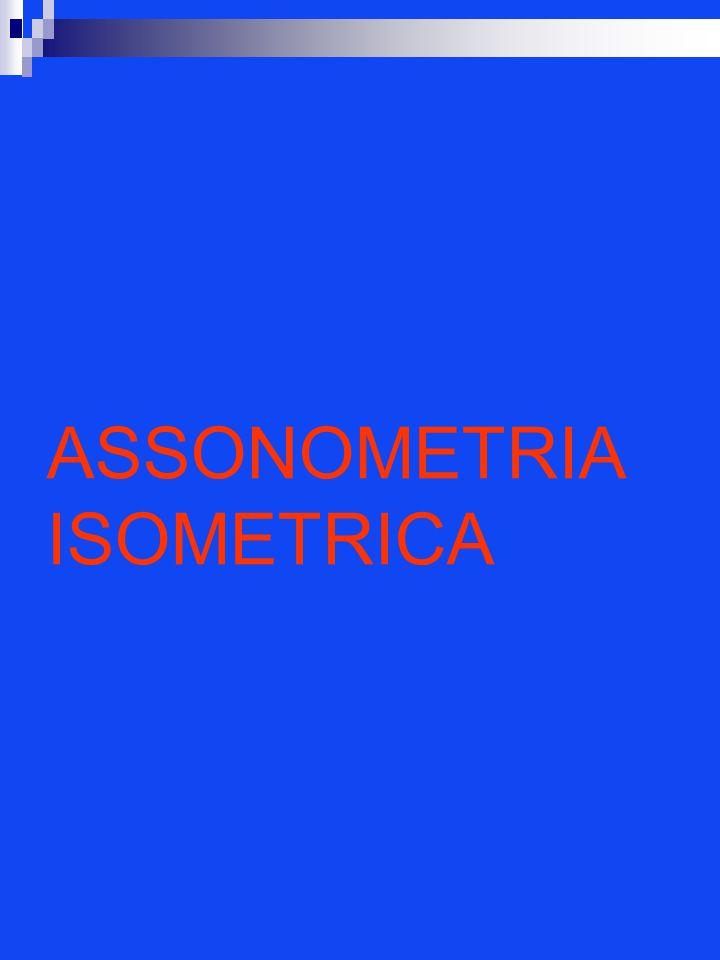 Assonometria isometrica di un prisma a base esagonale 1cm Assi assonometria isometrica 1 Apertura a piacere O z 2 3 y x Lato esagono = 4 cm; Altezza h = 10 cm A B 8 cm O-A = 2 cm A-B = 4 cm Apertura A-B= 4 cm C D E F 1 2