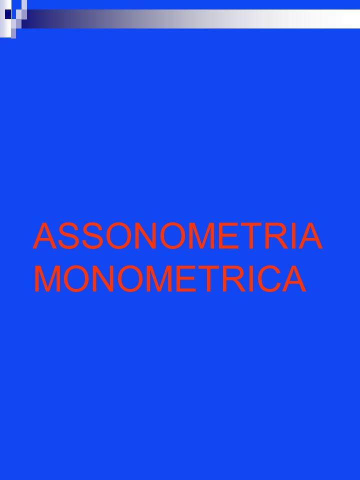 1cm Assonometria monometrica di un prisma a base esagonale Assi assonometria monometrica Lato esagono = 4 cm; Altezza h = 10 cm 1 Apertura a piacere z 3 2 y x 4 O