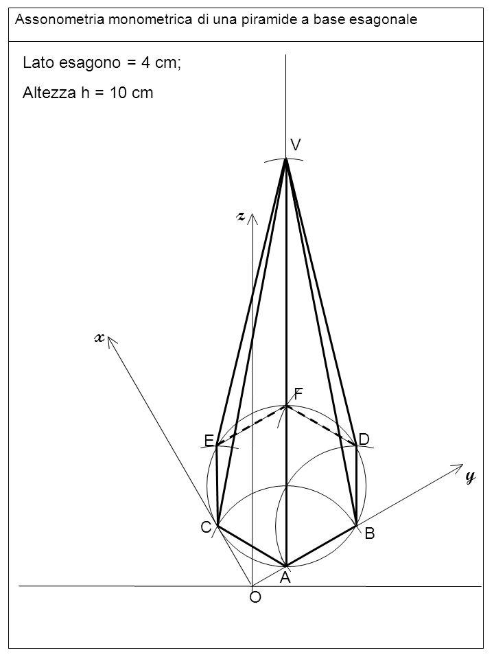 Assonometria monometrica di una piramide a base esagonale Lato esagono = 4 cm; Altezza h = 10 cm z y x O A B C D E F linee V