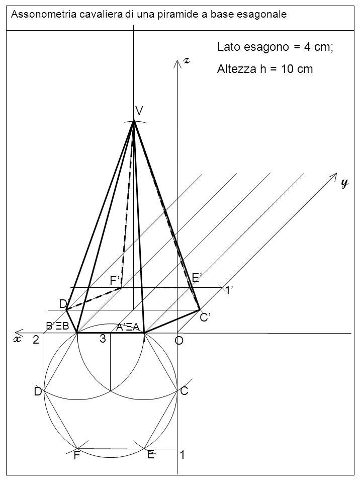 Assonometria cavaliera di una piramide a base esagonale Linee z y x Lato esagono = 4 cm; Altezza h = 10 cm O C D E F 1 C'C' 1'1' 2 D'D' F'F' E'E' B'ΞB