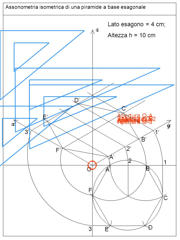 Assonometria isometrica di una piramide a base esagonale Apertura O-A O z y x Lato esagono = 4 cm; Altezza h = 10 cm A B C D E F 1 3 A'A' Apertura O-B
