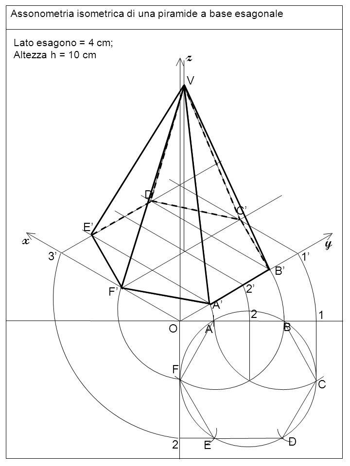 Assonometria isometrica di una piramide a base esagonale O z y x Lato esagono = 4 cm; Altezza h = 10 cm A B C D E F 1 2 A'A' B'B' 1'1' F'F' 3'3' E'E'