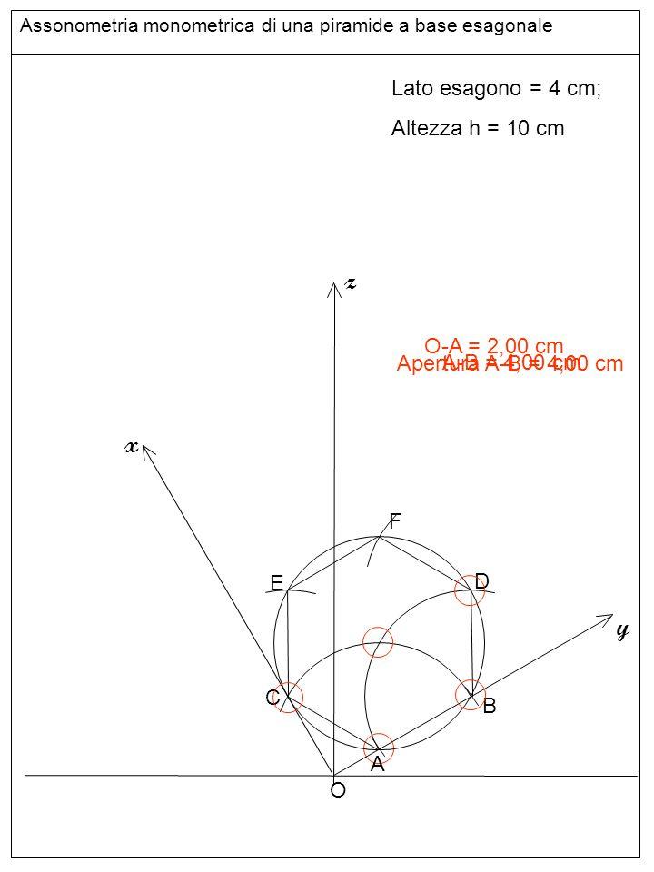 Assonometria monometrica di una piramide a base esagonale Lato esagono = 4 cm; Altezza h = 10 cm z y x O A B h = 10,00 cm C D E F V Altezze e base superiore