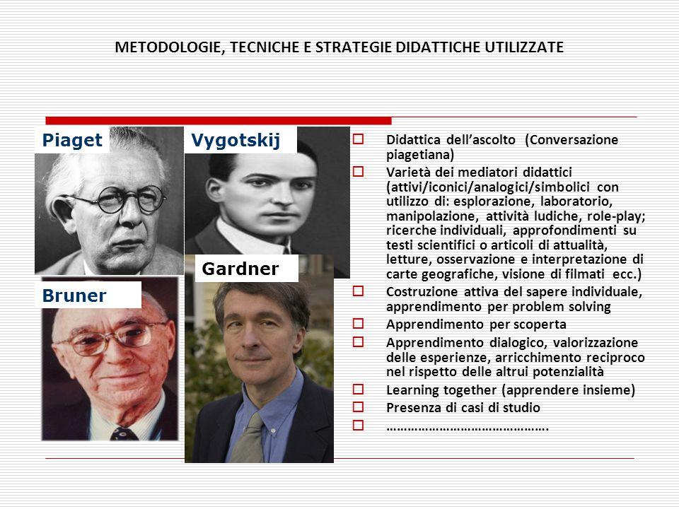 METODOLOGIE, TECNICHE E STRATEGIE DIDATTICHE UTILIZZATE  Didattica dell'ascolto (Conversazione piagetiana)  Varietà dei mediatori didattici (attivi/