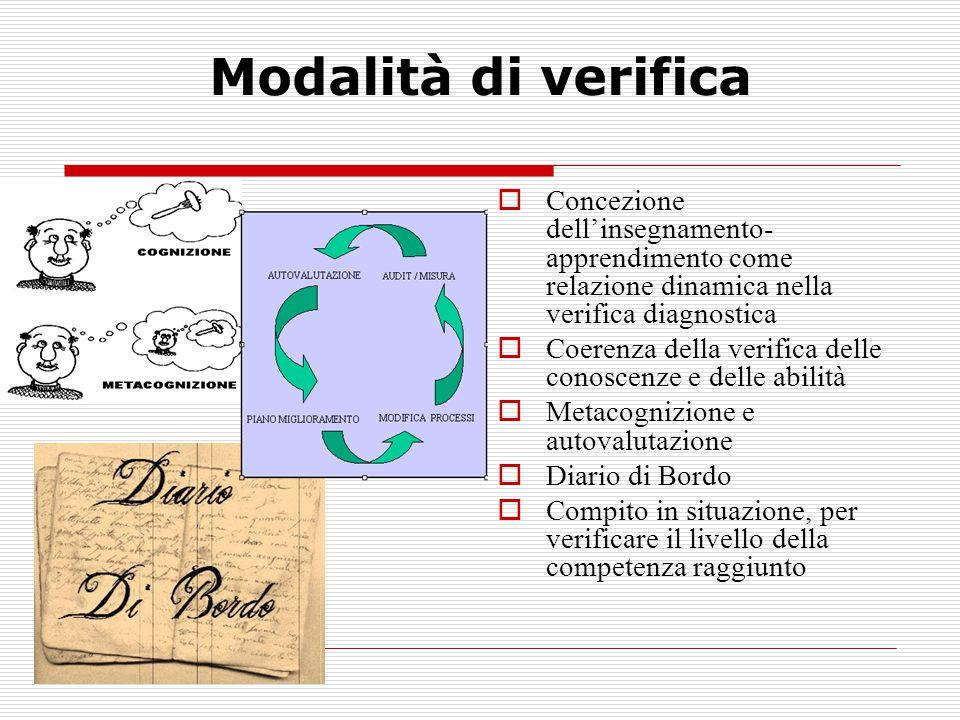 Modalità di verifica  Concezione dell'insegnamento- apprendimento come relazione dinamica nella verifica diagnostica  Coerenza della verifica delle